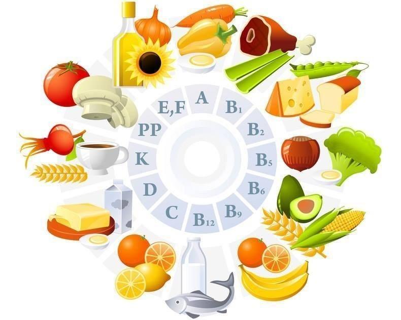 Какие витамины лучше принимать