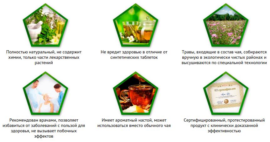 Преимущества чая